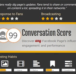 What's your CScore? (and why you should care)